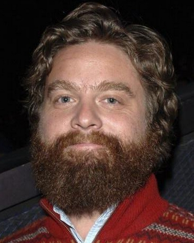 Top 10 Bearded Actors
