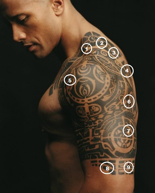 Meaning of Dwayne Brown (The Rock) Body Tattoo