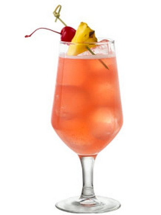 The most popular mixed drinks with recipes for List of alcoholic mixed drinks