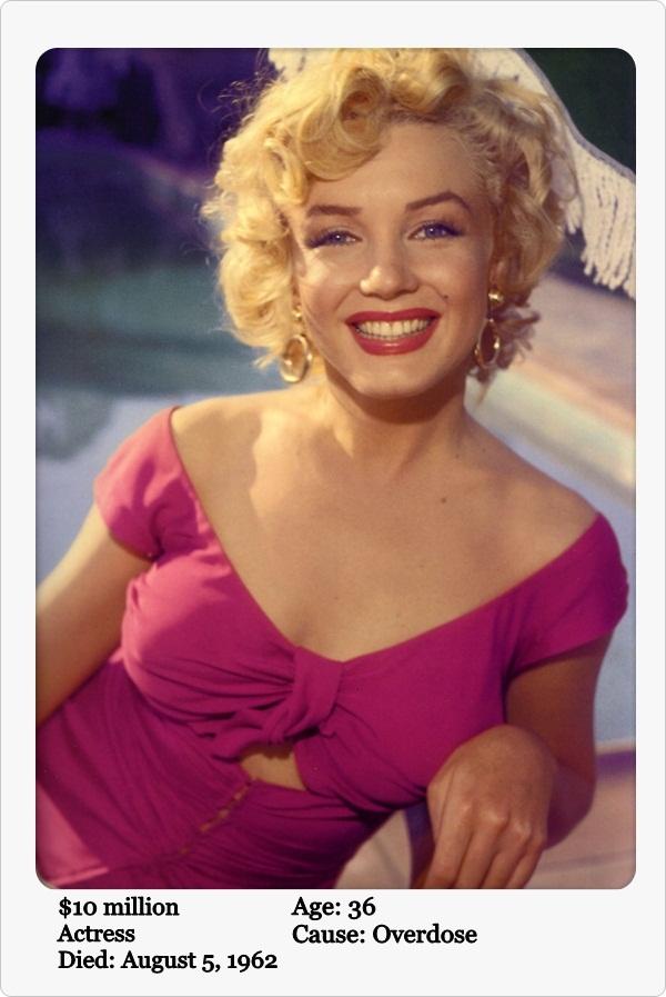 7-Marilyn Monroe