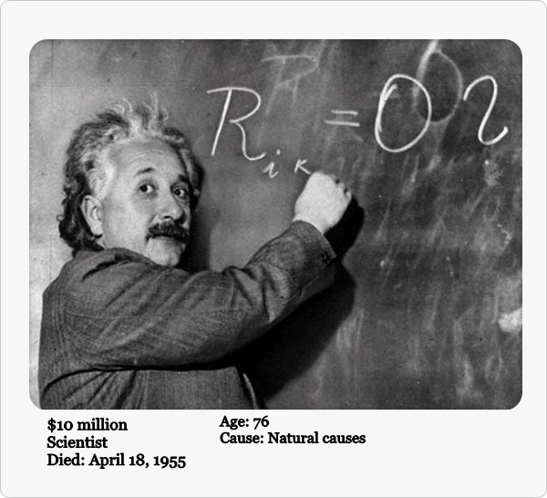 8-Albert Einstein
