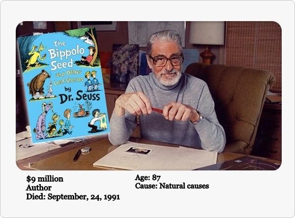 9-Dr. Seuss