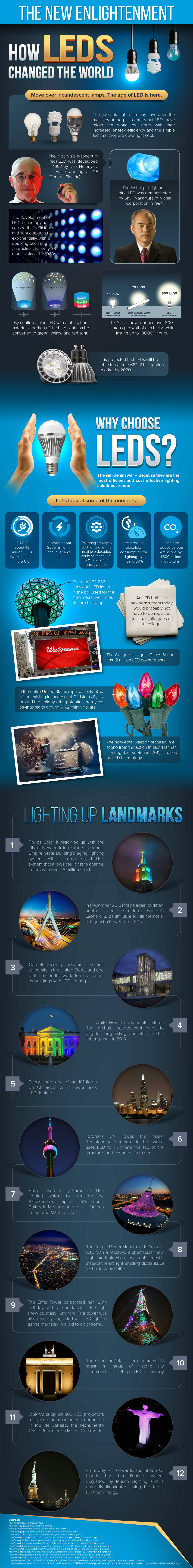 LED-Infographic1-r50